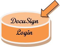 DocuSign Button